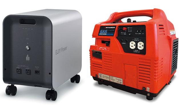 蓄電設備とガス発電機のセット販売開始